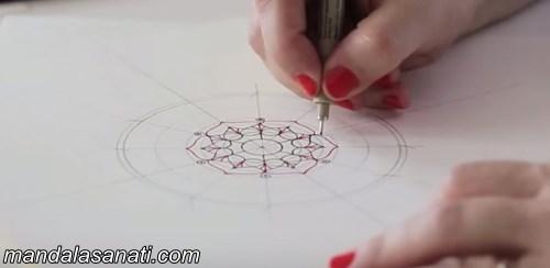 mandala sanatı yapımı