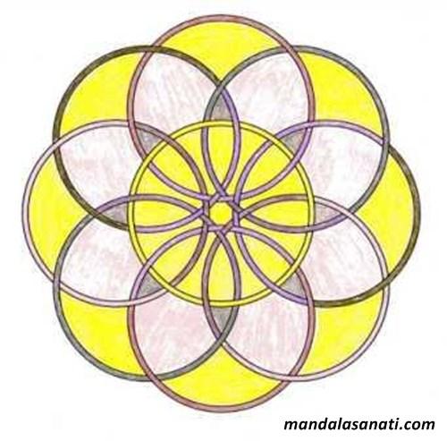 Okul öncesi Mandala Sayılı Boyama örnekleri Ile Mandala